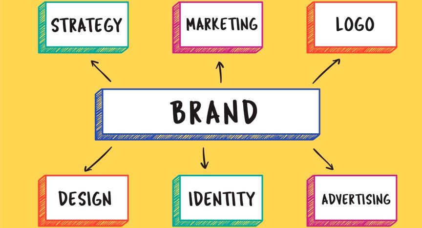 ¿Qué es el branded content? 1